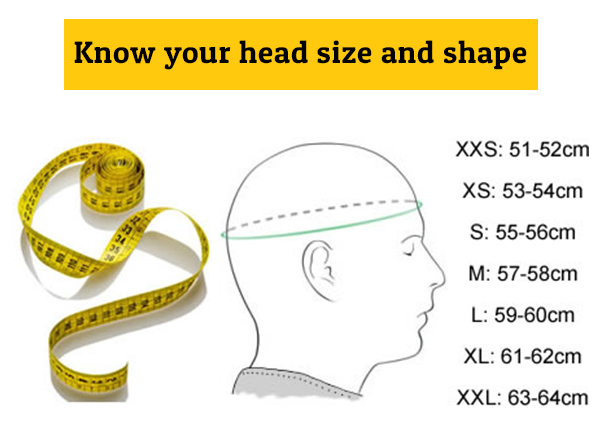 Know-your-head-size